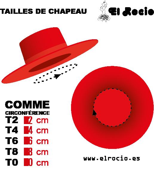 chapeau flamenco spagnol - taille de chapeau - El Rocio