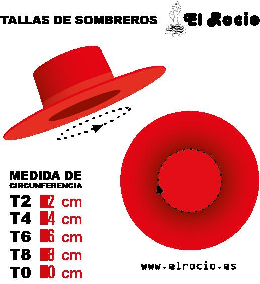 sombrero cordobes, sombrero flamenco - guia de tallas - El Rocio